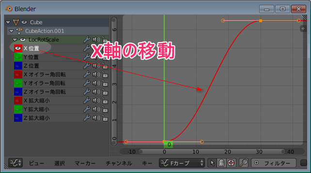 「動き出す」→「徐々に加速」→「徐々に減速」→「止まる」という動きをしています。.png11